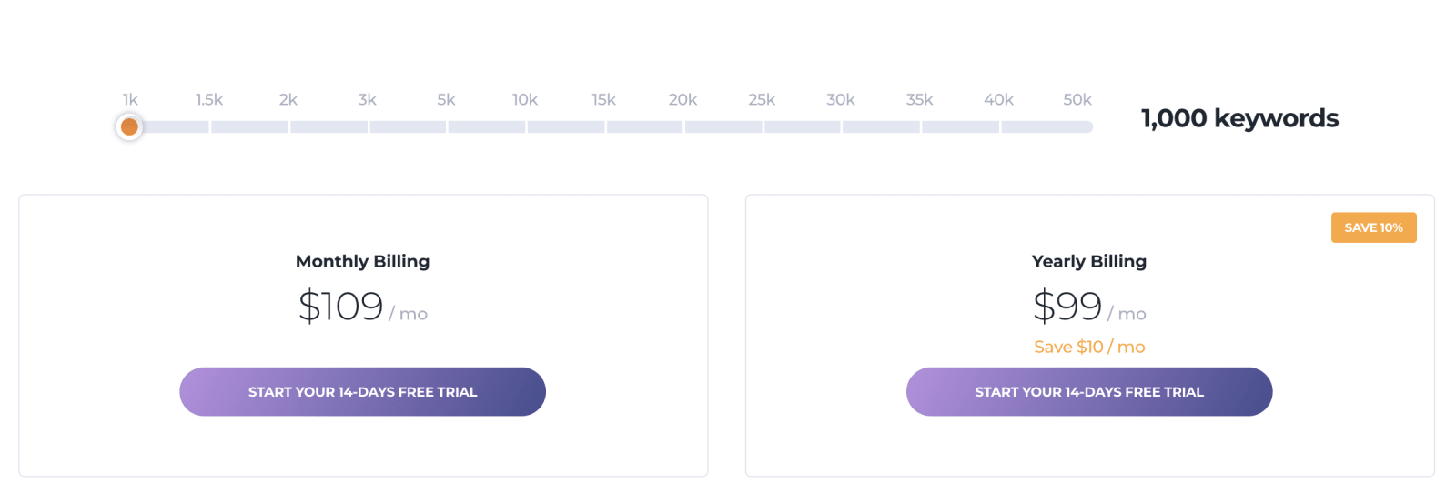 AccuRanker Pricing and Cost
