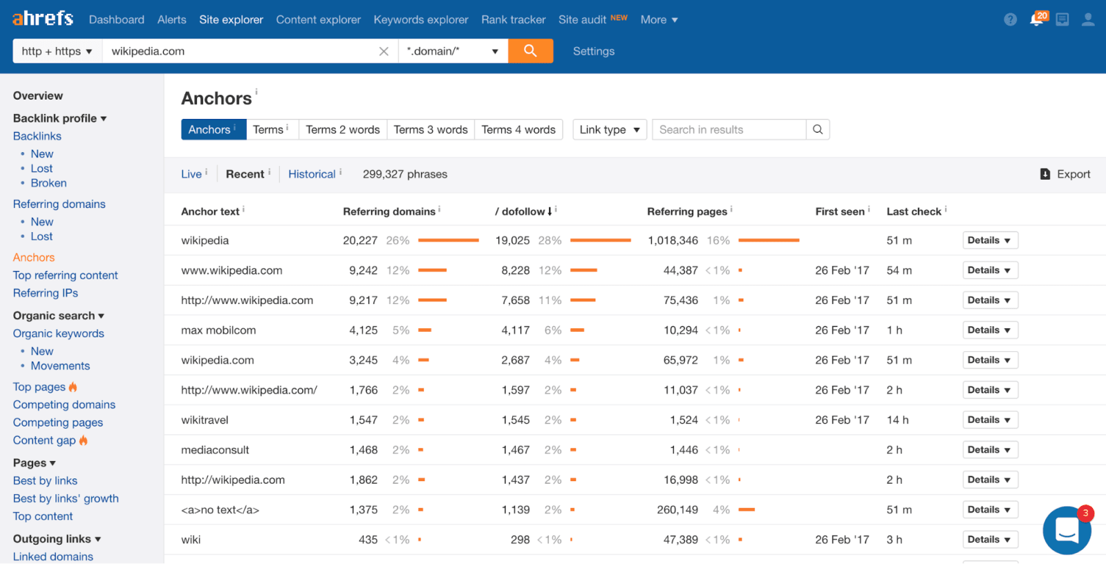 Ahrefs Review Backlink Anchors