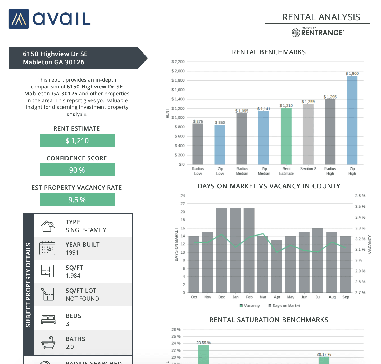 avail rental analysis