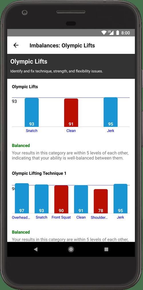 BTWB Review Imbalances Screenshot