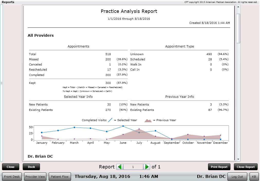 ChiroSpring Report