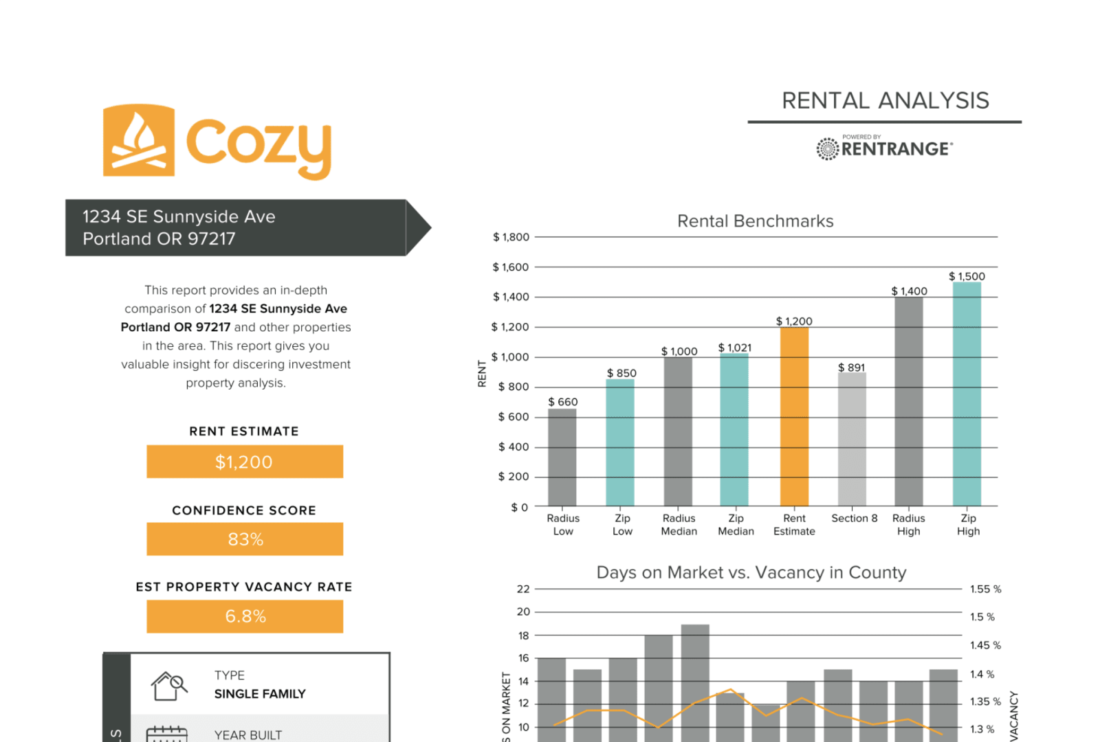 cozy rent estimate
