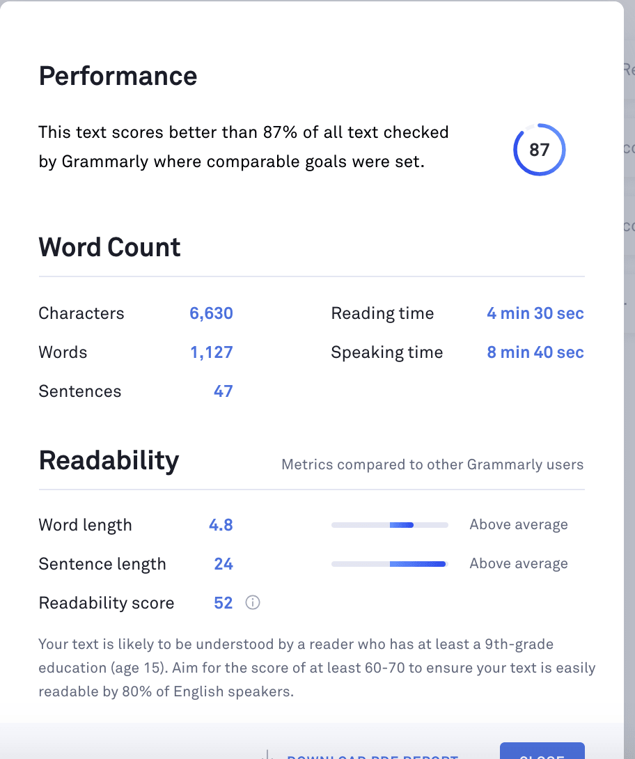 Grammarly Review Performance Report Example