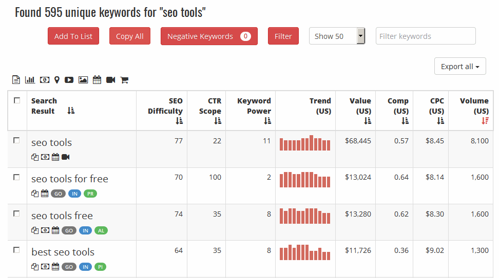 Guide to selecting SEO tools: competition analysis