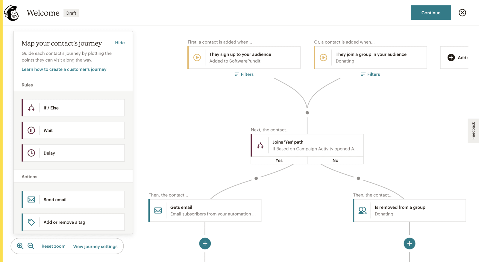 image of mailchimp automation workflows