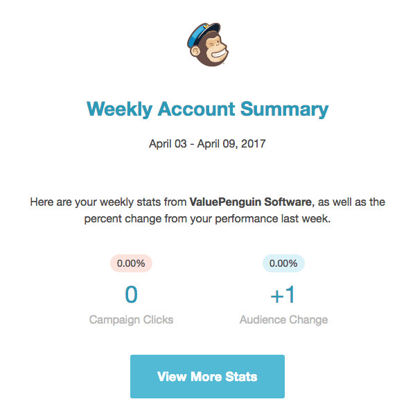 MailChimp review: emailed account summary