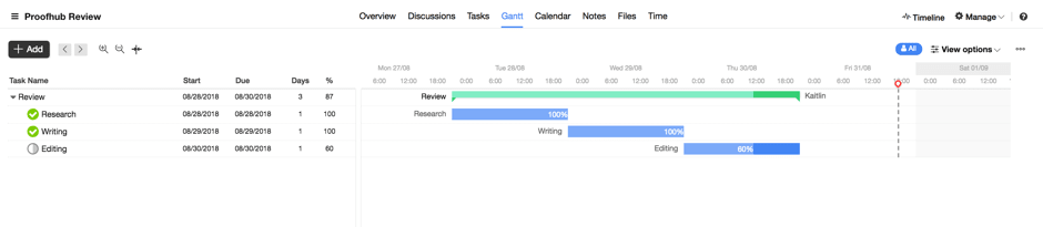 ProofHub Review Gantt Chart