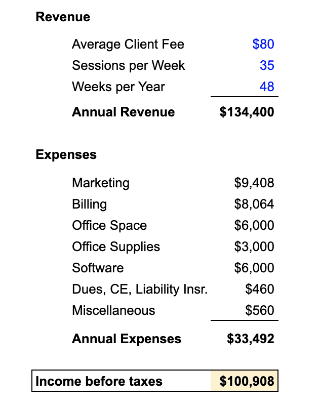 sample private practice income statement
