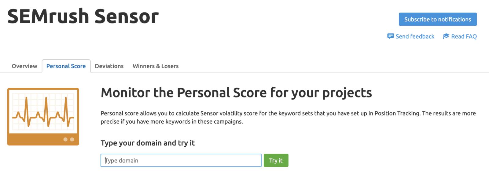 SEMrush Sensor personal score