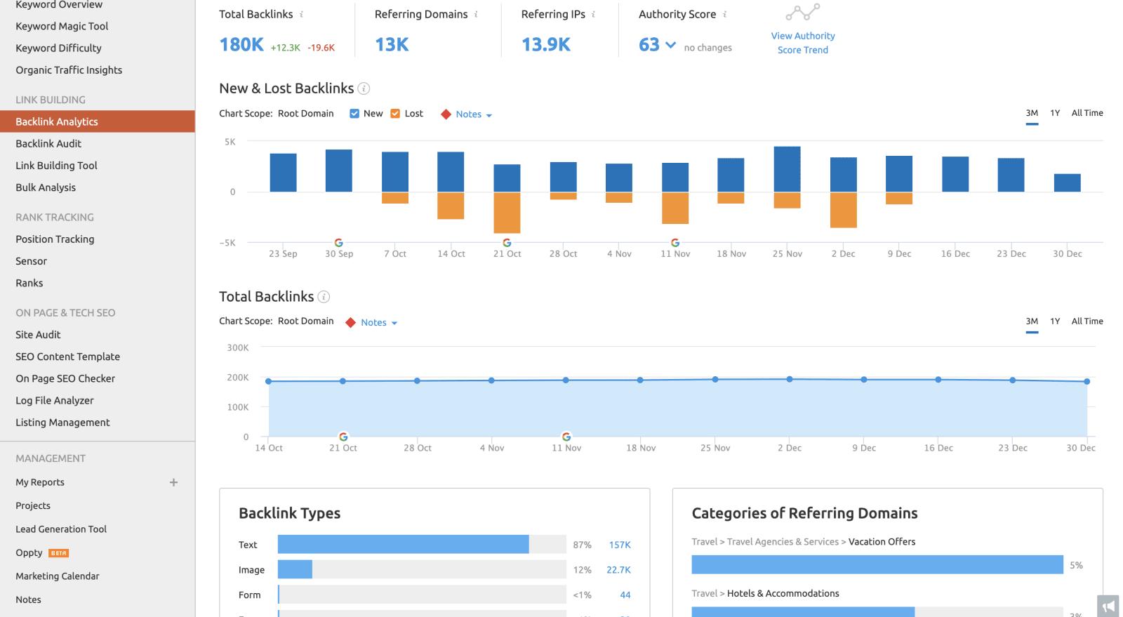 SEMrush vs Serpstat backlink analysis dashboard 2