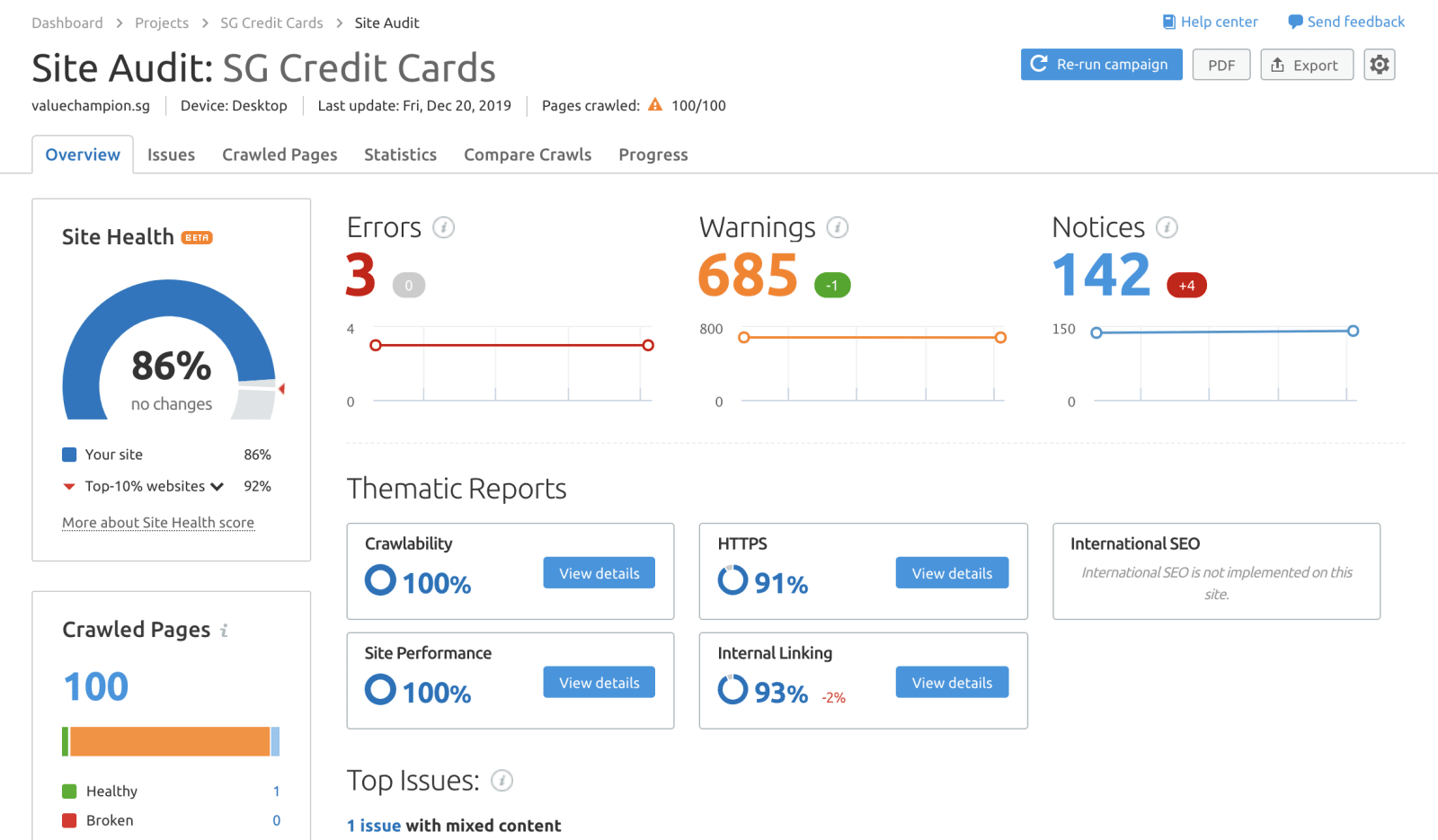 SEMrush Site Audit Overview tab