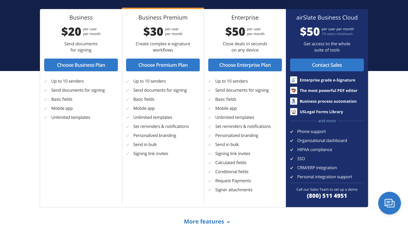 signNow Pricing