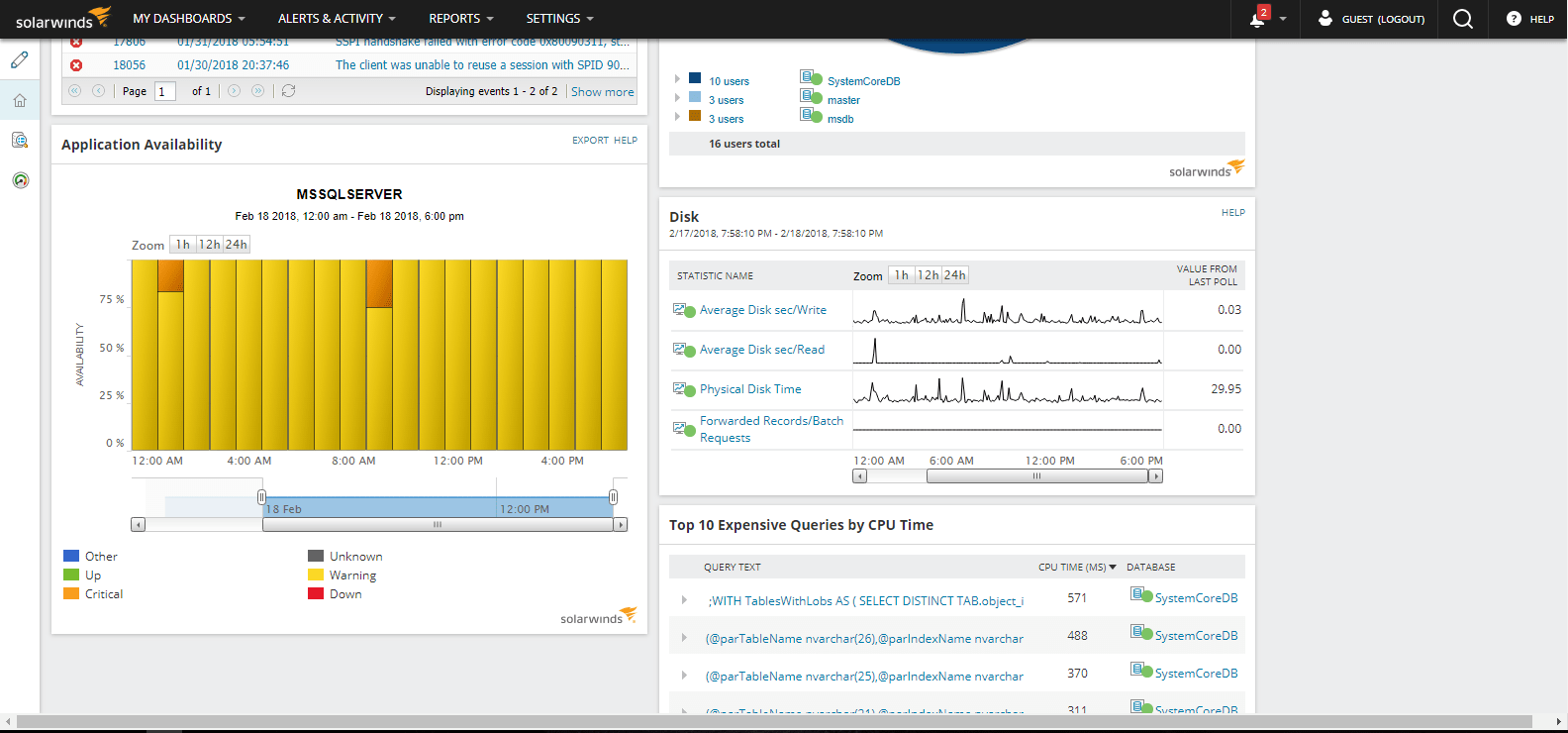 SolarWinds Orion SAM AppInsight