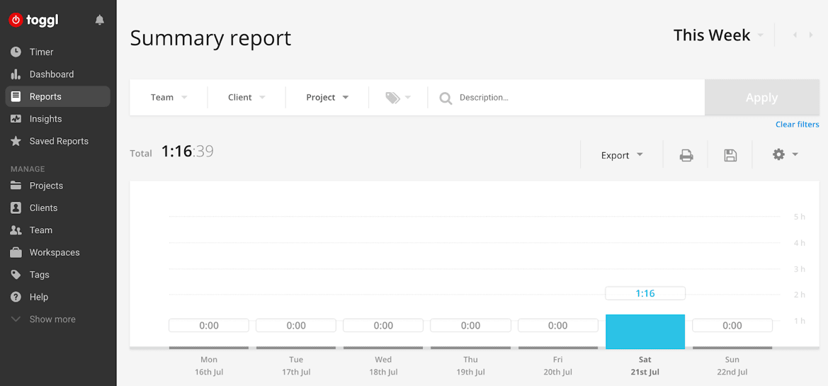 Toggl Review Summary Report Bar Graph