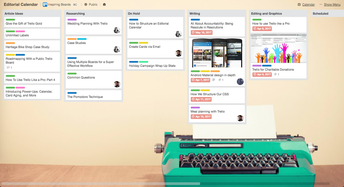 Trello review: board