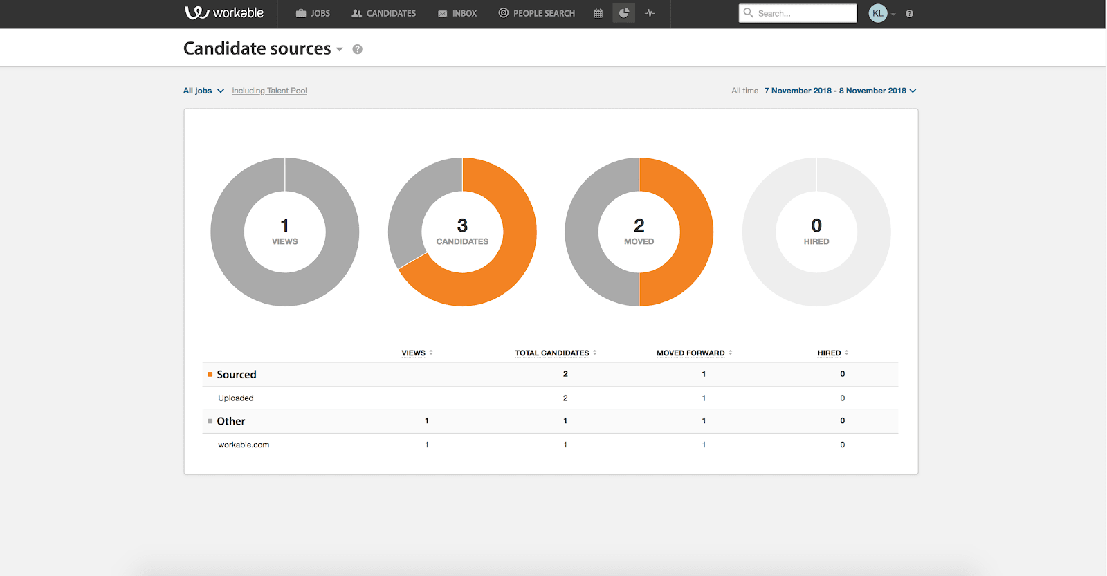 Workable Review Report Example