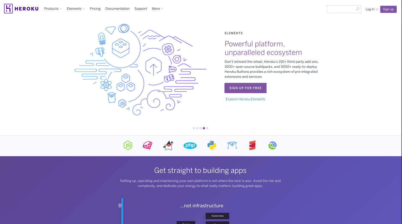 Website of Heroku