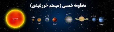 نام سیارات منظومه شمسی به ترتیب دوری از خورشید