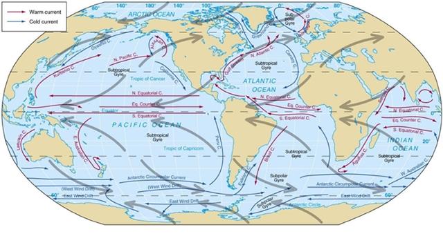 Smeri glavnih morskih tokov ter stalnih vetrov