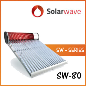 SW SERIES – The Heat Pipe System
