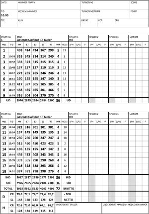 Regulering af scores fra udlandet - husk CR (Course Rating) og Slope
