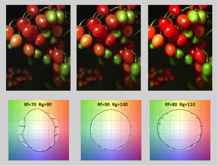 TM-30 color comparison