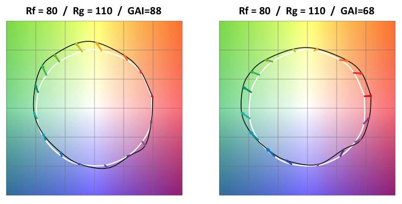 TM30 Enhance Color Graph