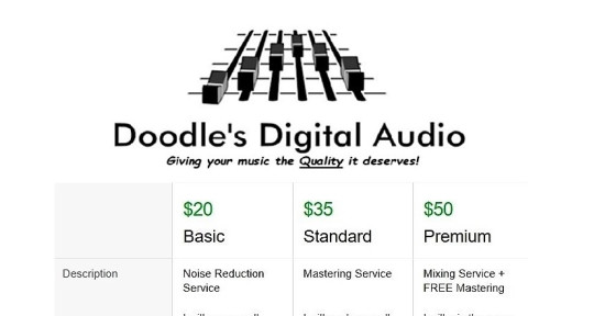 Photo of Doodles Digital Audio
