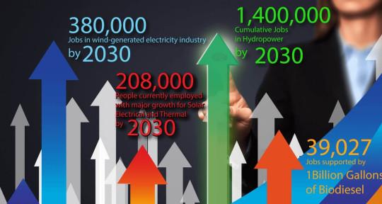 Online Education - Renewableenergyonline