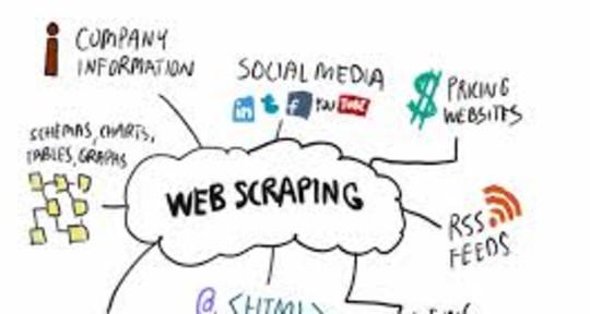 web scraping service provider - Pro Web Scraper