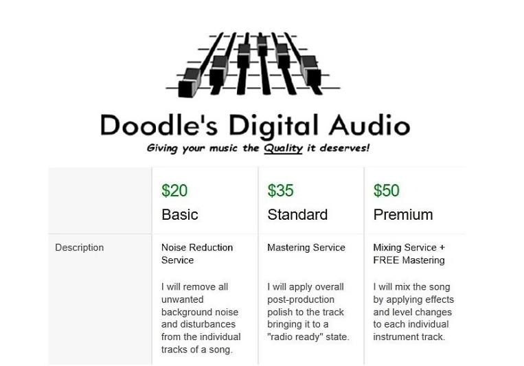 Doodles Digital Audio on SoundBetter