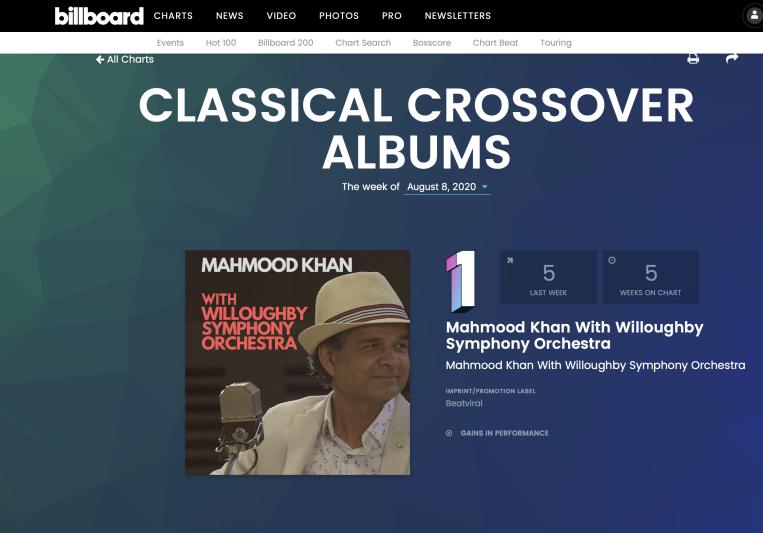 Mahmood Khan on SoundBetter