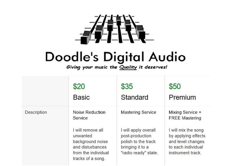 Doodles Digital Audio on SoundBetter