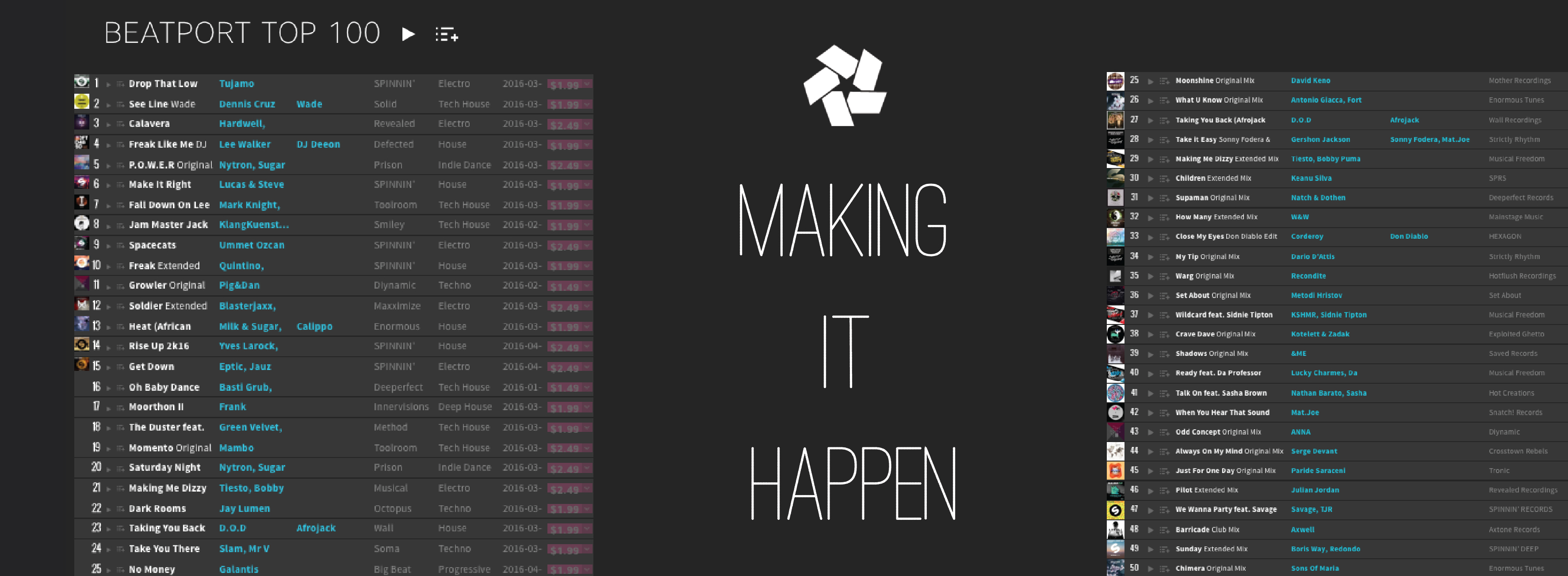 Make_the_charts-01