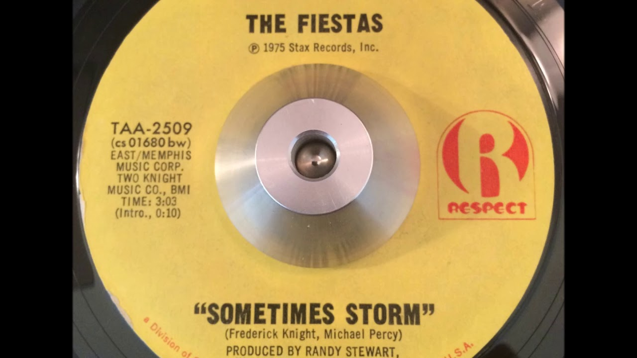 Track thumbnail image for Fiestas   Sometimes Storm