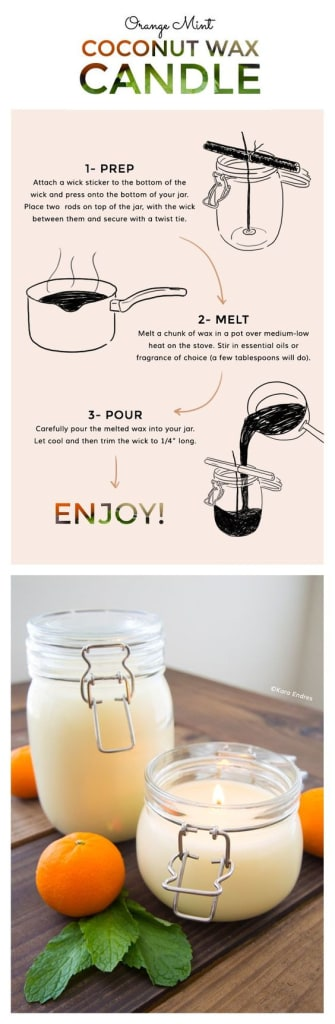 Diy Home Decor Candles