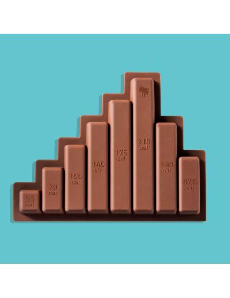Moule En Silicone Chocolat Avec Calories