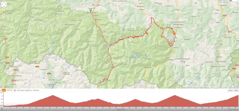 Marmotte Pyrenees Route