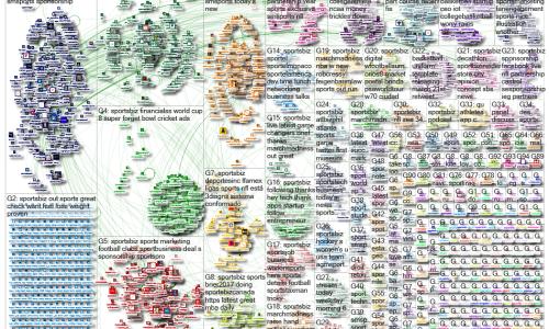 NodeXL Graph Gallery: Graph Details | Starters