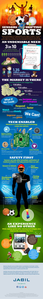 how sensors are transforming the world of sports