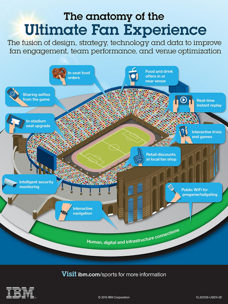 12 awesome ways how to improve fan engagement in the future