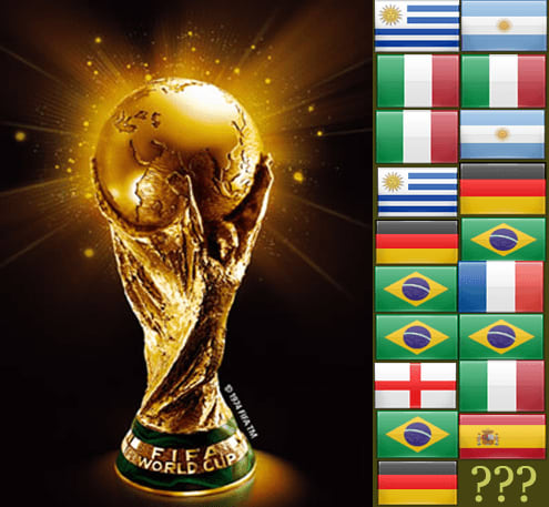 FIFA World Cup Winners List And world cup history