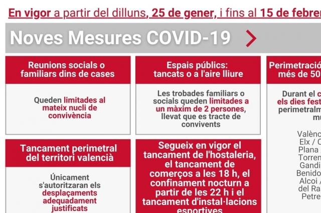 ACTUALITZACIÓ NOVES MESURES COVID-19 FINS EL 15 DE FEBRER