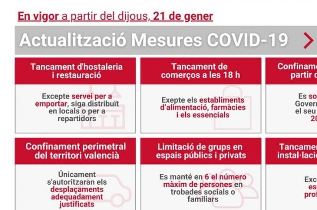 ACTUALITZACIÓ NOVES MESURES COVID-19 FINS EL 3 DE FEBRER