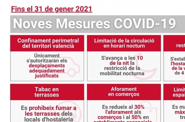 ACTUALIZACIÓN NUEVAS MEDIDAS CoviD-19 HASTA EL 31 DE ENERO