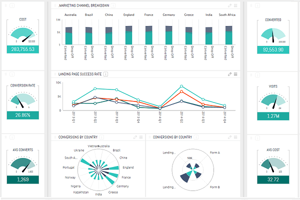 24 Exceptional Business Intelligence Tool