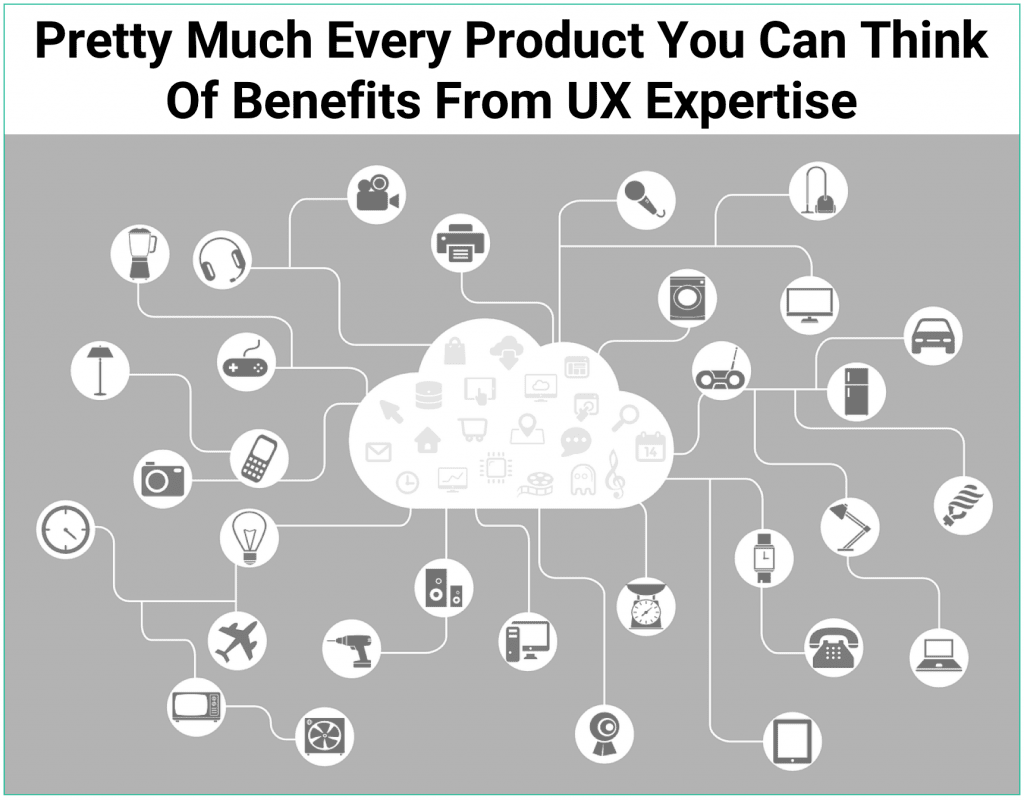the benefits of UX