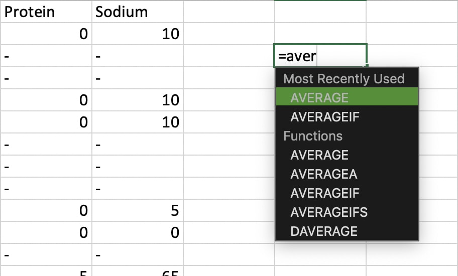 The average function in Excel