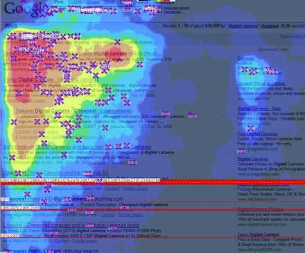 Heatmaps: where users click