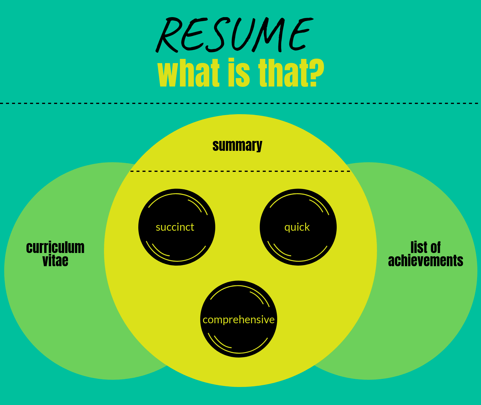 back to basics: resume